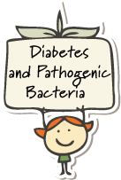 ProBiotein - diabetes and pathogenic bacteria.